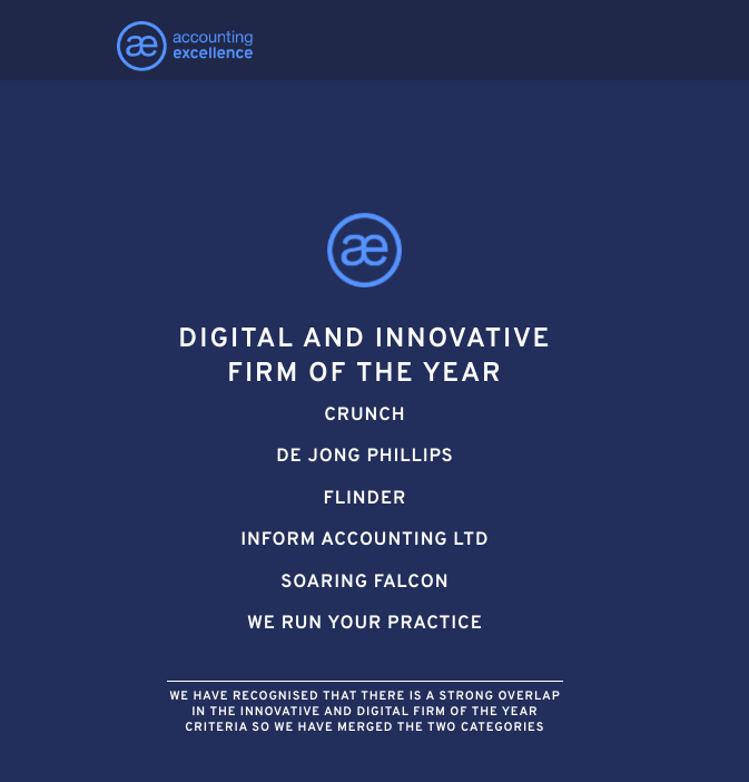 Shortlisted for the Digital and Innovative Firm of the Year Award